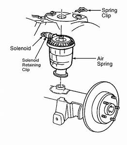 Coil Spring Conversion Instructions  Grand Marquis  Town