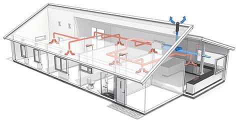 zentrale lüftungsanlage kosten nibe abluftw 228 rmepumpe f750 schwedenhaus baublog bv kathrin klaus