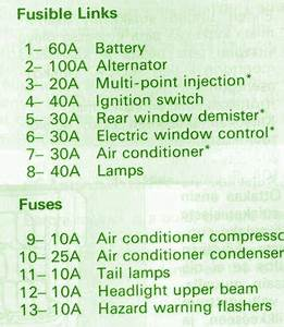 1997 Mitsubishi Pajero Engine Compartment Fue Box Diagram  U2013 Circuit Wiring Diagrams