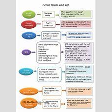 Future Tense Mind Map Worksheet  Free Esl Printable