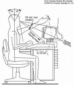 Computer Table  Desk  Ergonomic Dimensions