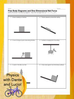 Free Body Diagram Force Practice Worksheet Physics