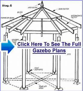 Oval Gazebo Plans – What You Need To Know