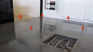 Answered  How Does Hydronic Slab Heating Work