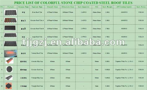 color coated steel roofing tiles pls check price