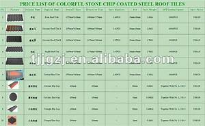 Color stone coated steel roofing tiles pls check price for Color steel roofing price list