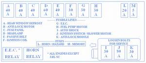 Mercury Cougar 1995 Engine Fuse Box  Block Circuit Breaker Diagram  U00bb Carfusebox