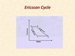 Stirling And Erricsin Cycle