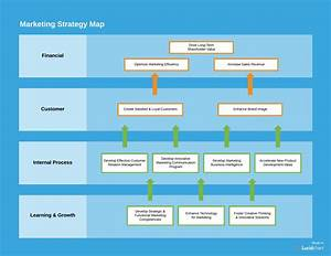 how to create a marketing plan template youll actually With promotional strategy template