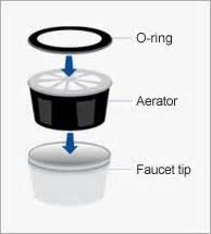 moen kitchen faucet aerator replace faucet aerator