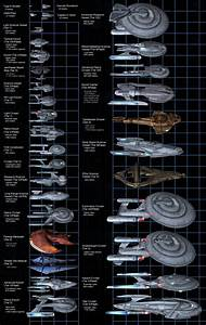 St O Size Comparison Charts
