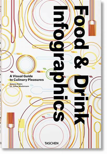 Infographics Visual Drink Guide Culinary Pleasures Graphic