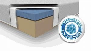 bambillo mattress topperr brand developers tv shop With bambillo mattress topper
