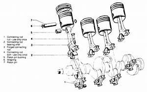 Push Rod Assembly Diagram