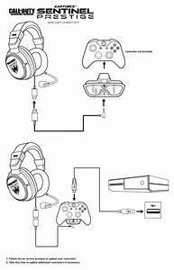 Xbox One Headset Compatibility Turtle Beach