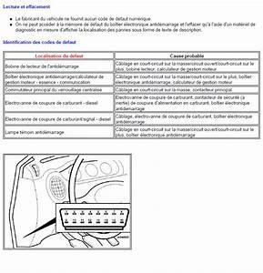 Logiciel Code Antidemarrage Renault : diagnostic auto diagnostic et conseil page 21 ~ Medecine-chirurgie-esthetiques.com Avis de Voitures