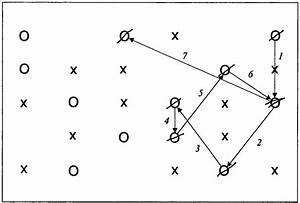 OX cancellation task showing a double path crossing and ...