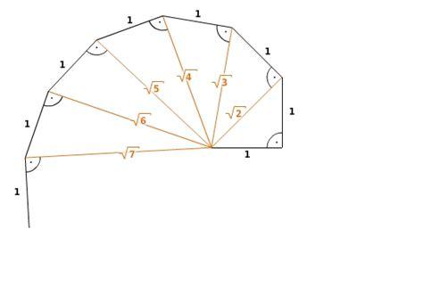 wurzellaengen und abstandsbestimmung im koordinatensystem