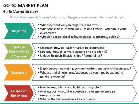 market strategyplan powerpoint template sketchbubble