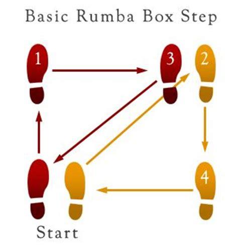 Basic Rumba Box Step Dance Pinterest Summer Bucket