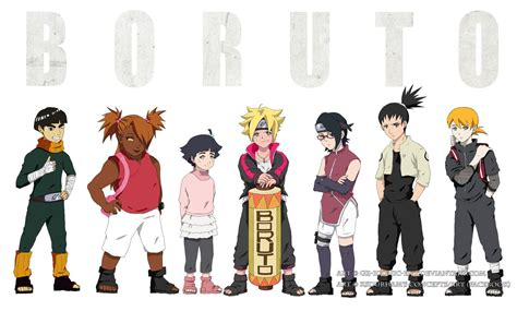Strongest Next Generation Characters From Boruto