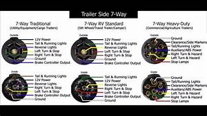 Drawing Attention 7 Way Trailer Wiring Diagram 6