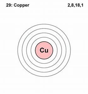 U30d5 U30a1 U30a4 U30eb Electron Shell 029 Copper Svg
