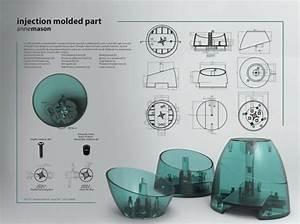 Product Presentation Design 25 Unique Product Presentation