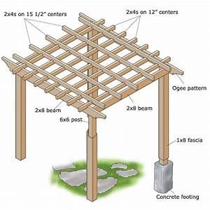 Download Wood Trellis Construction Details Plans Free