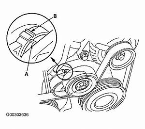 2003 Honda Pilot Serpentine Belt Routing And Timing Belt