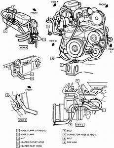 I Have An 88 El Dorado Biarritz 4 5l  Just Installed New Heater Core And Need Diagram Of Hoses