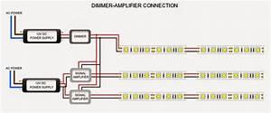 Ledstripsales Com  Flexible Led Strip Lights Wiring Diagram