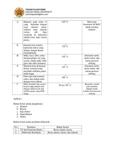 Uas sistem isolasi yohan fajar sidik [34014]
