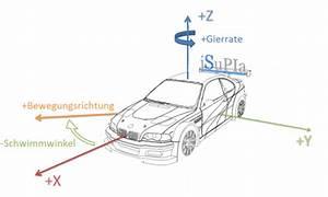 Geschwindigkeit Berechnen Auto : kurvenfahrt mit esp regeleingriff isupia beta ~ Themetempest.com Abrechnung