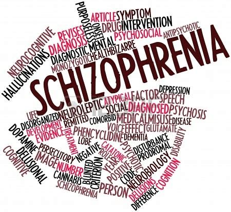 Schizophrenia. Storage Units Grand Prairie Tx. Hawthorne Nj Police Department. Assured Security Shredding Free Forex Charts. Green Mountain Monogram Top Divorce Attorneys. Best Travel Insurance In Australia. Full Auto Insurance Coverage. Brooklyn Renters Insurance 2014 Compact Suvs. Associates Degree In Medical Assisting
