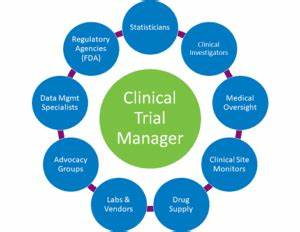 clinical trial manager pharma biotech and medical device With clinical research manager
