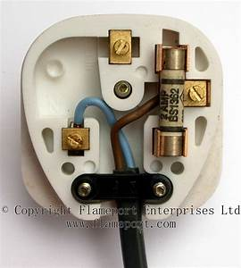 13a Plugs In Real Life