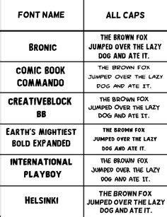 Superhero Alphabet | Superhero font, Comic font