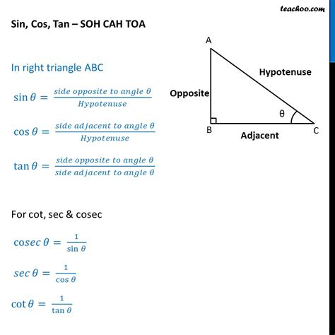What Are Sin Cos Tan?  Sohcahtoa  With Examples Teachoo