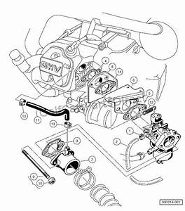 Carburetor Installation  U2013 Fe350