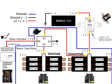 power distribution blocks and dual battery systems