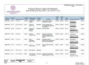 Business Term Sheet Template Expense Report Policy Sle Asepag Spreadsheet