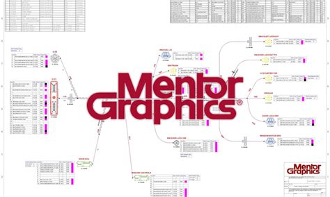 mentor graphics vesys p24 interconnect