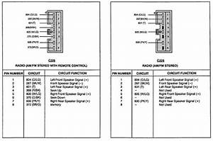 19 Awesome 1996 Jeep Cherokee Wiring Diagram Free