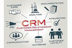Here U0026 39 S Why Crm Is Important For Your Business