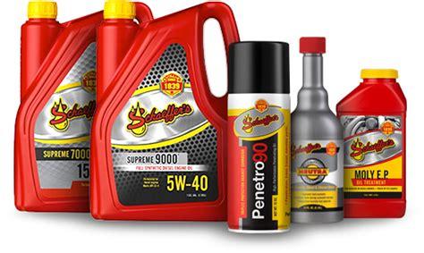 Synthetic Motor Oils, Engine Oils, Diesel