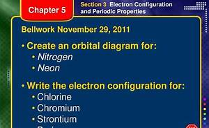 Create The Atomic Orbital Diagram For Nitrogen