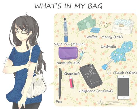 Meme Bag - what s in my bag meme by innocentxguilt on deviantart