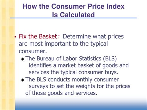 the bureau of labor statistics consumer price index summary bureau of labor statistics