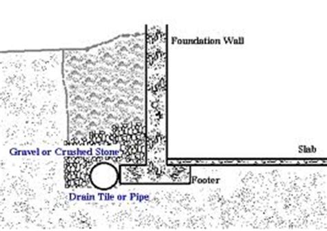 foundations and basements waterproofing tips how to